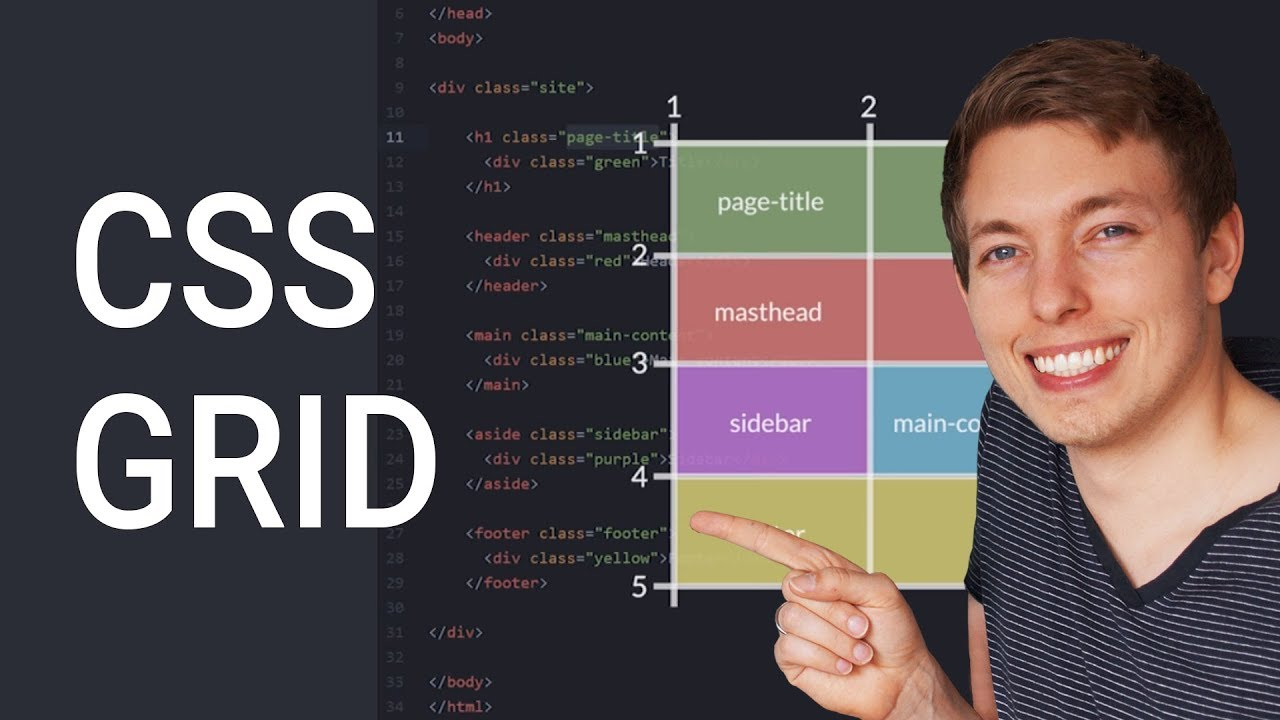 How to create website layouts using css grid learn html for Html css grid