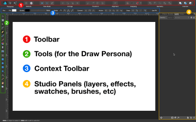 Main areas of the UI in Affinity Designer when using the draw persona.