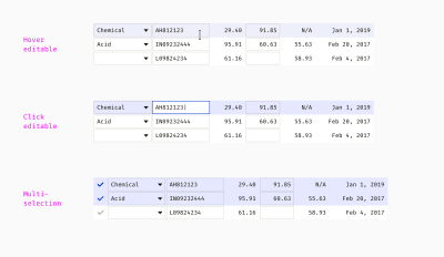 Normal, hover, and multi-selection states of an editable table row