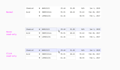 Normal, hover, and active states of a read-only table row
