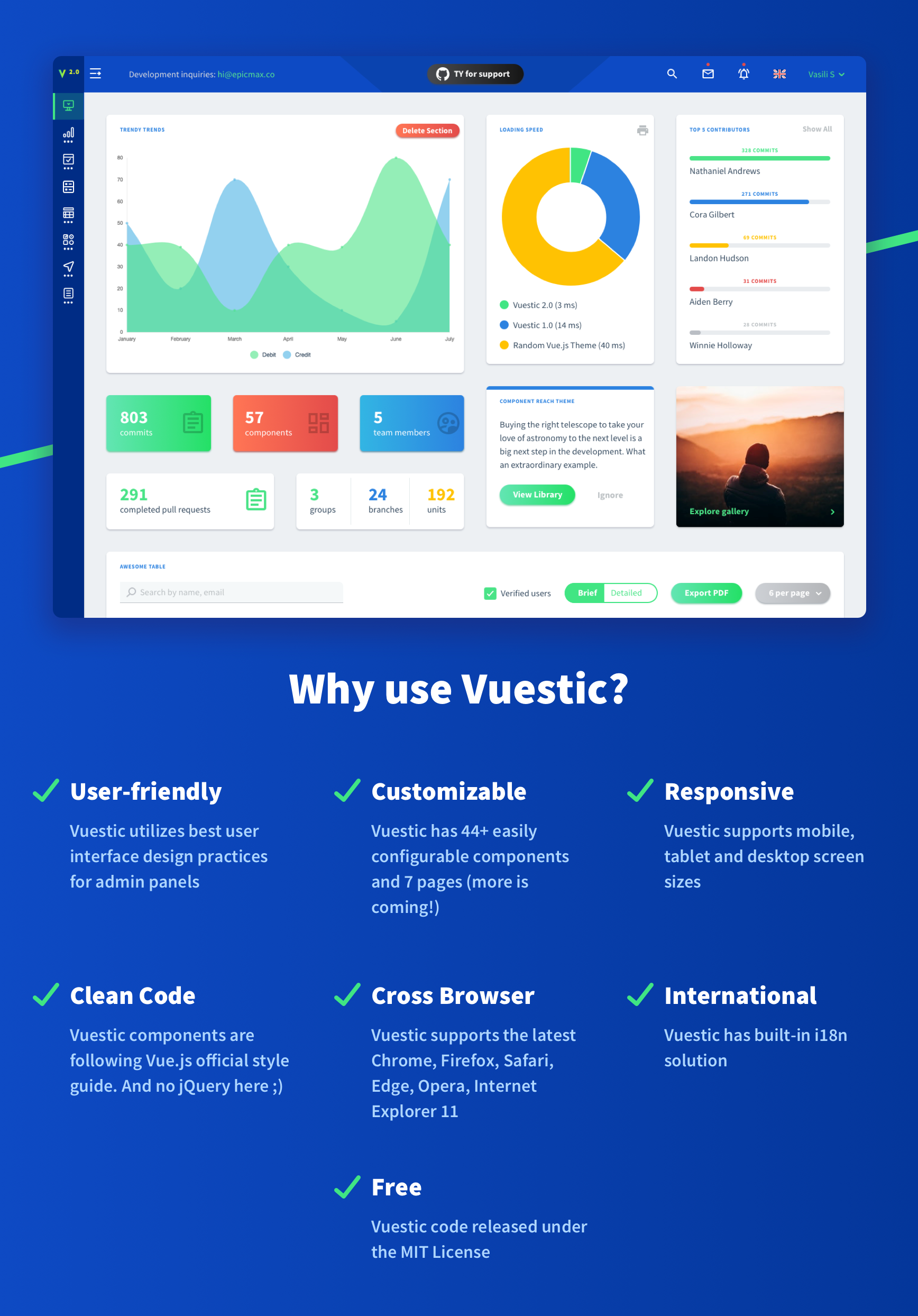 Free and beautiful Vue js admin template - Web Design Tips