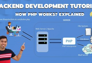 How PHP Works in Hindi with Live Example PHP